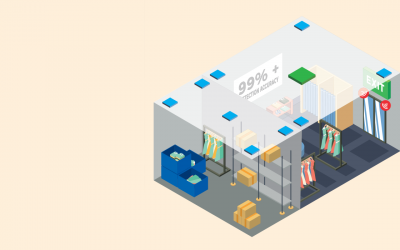 PERVASID LAUNCHES THE FIRST 99%+ ACCURATE MULTIFUNCTIONAL RFID READER